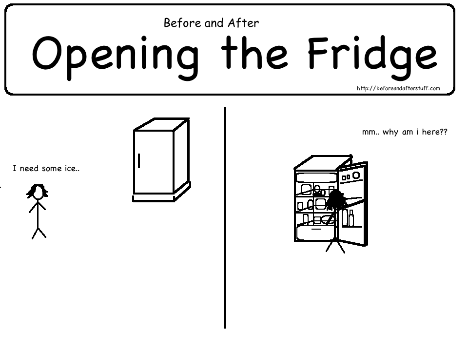 Before and AFter opening a Fridge