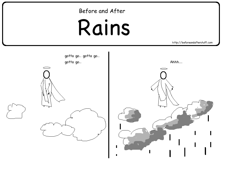 Before and After Rains