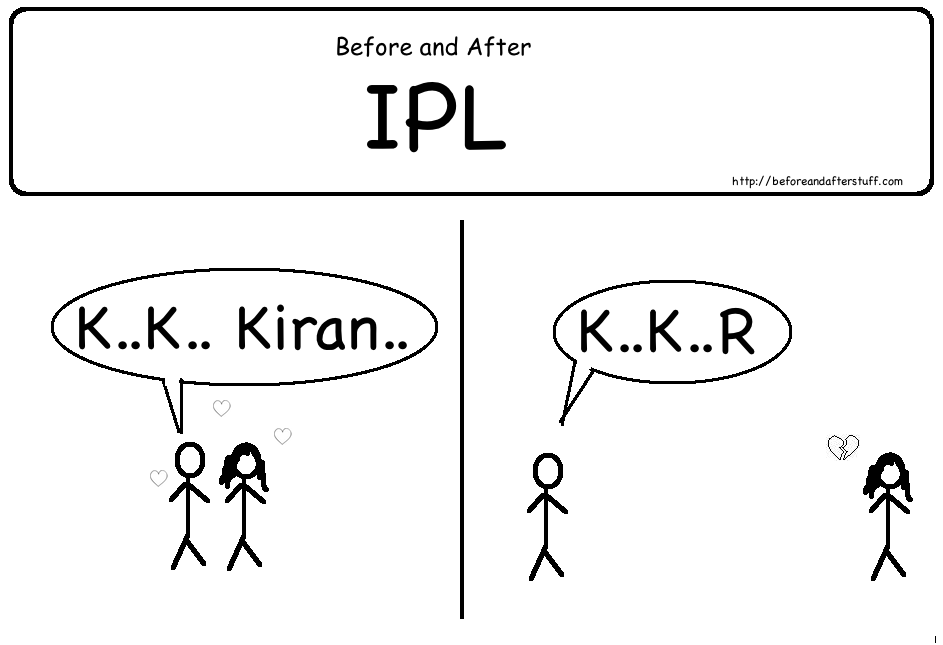 Shahrukh Khan Before and After IPL