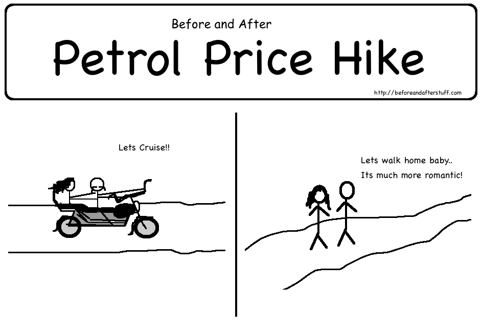 Before and After Petrol Price Hike