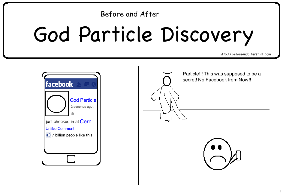 Before and After God Particle Discovery