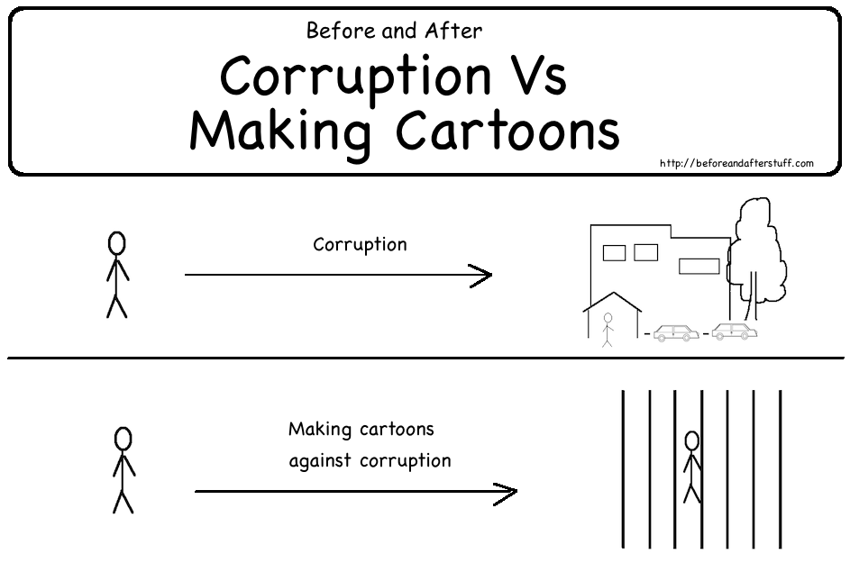 Before and After Corruption Vs Cartoon