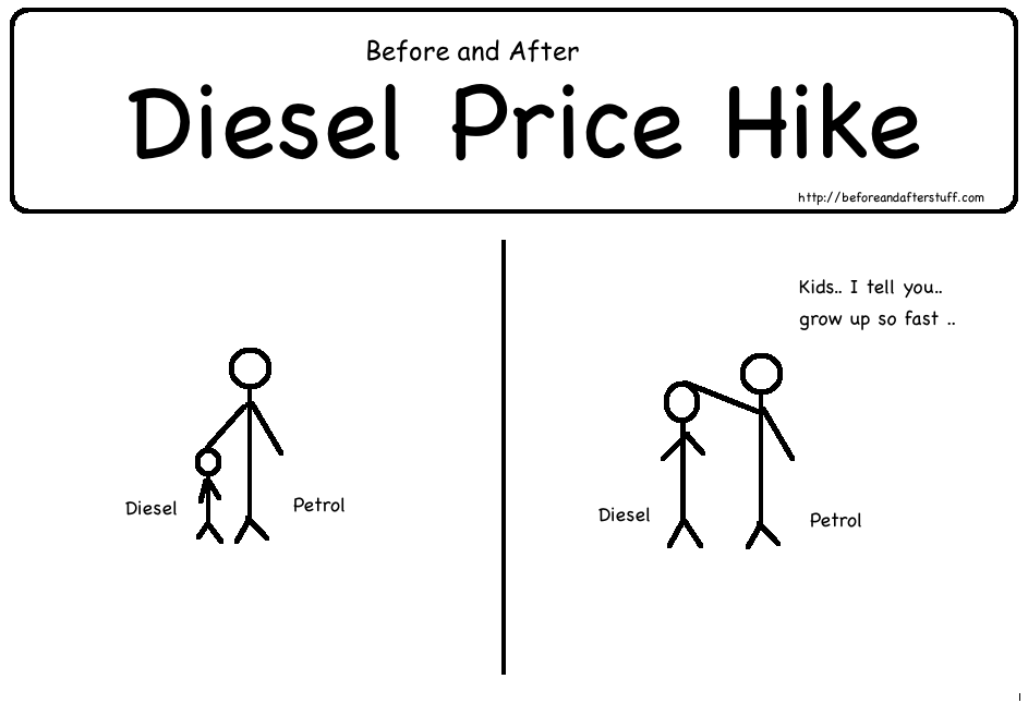 Before and After Diesel Price Hike