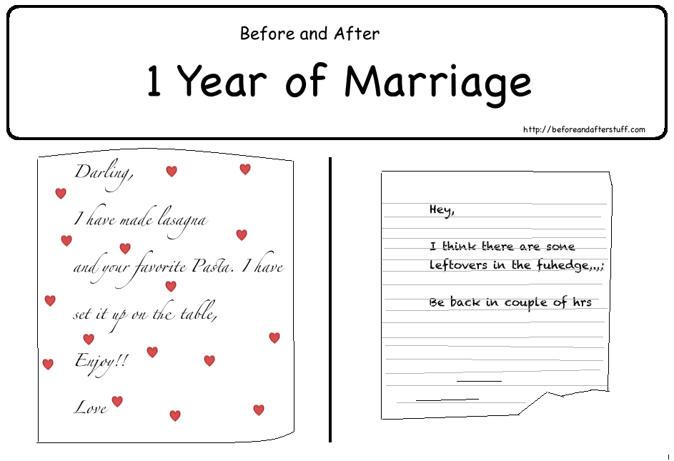 Before and After 1 year of Marriage