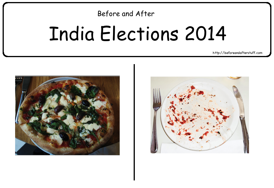Before and After India Elections 2014