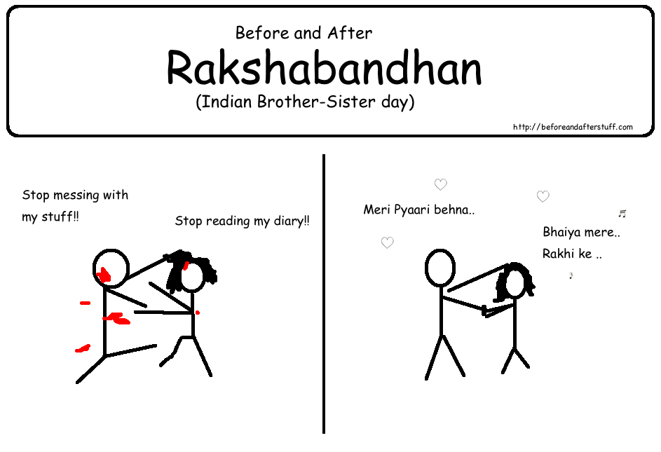 Before and After Rakshabandhan