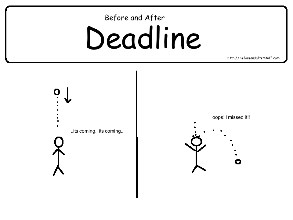 Before and After the Deadline