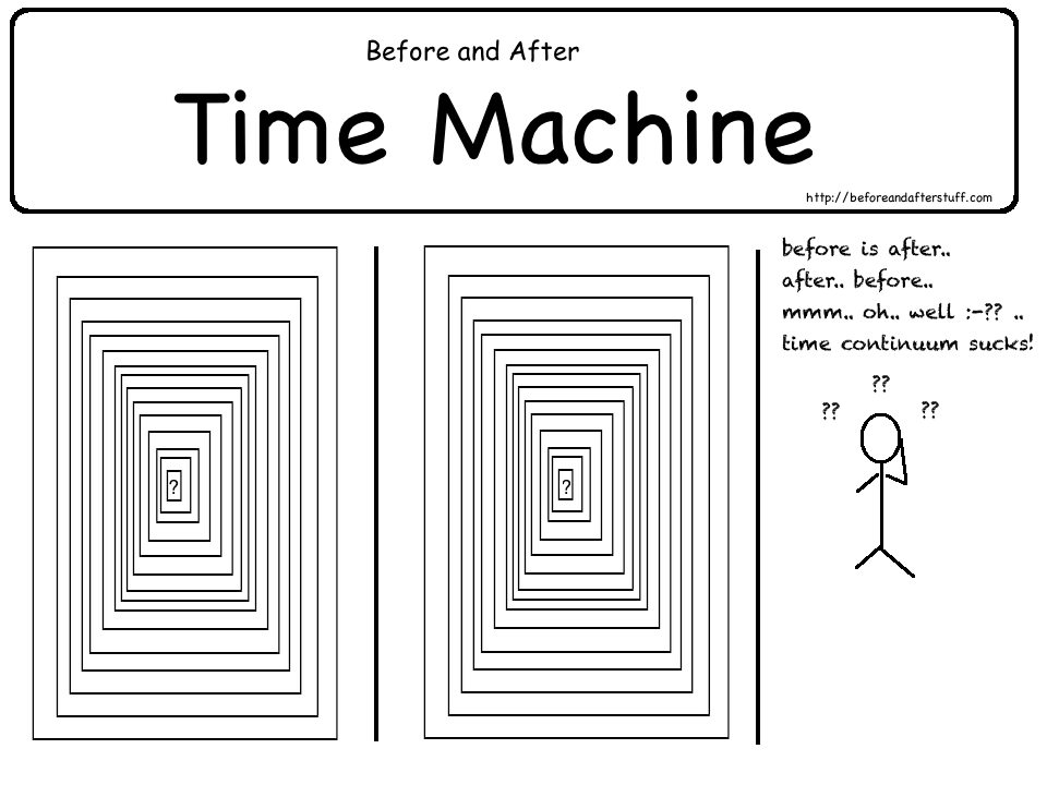 Before and After Time Machine